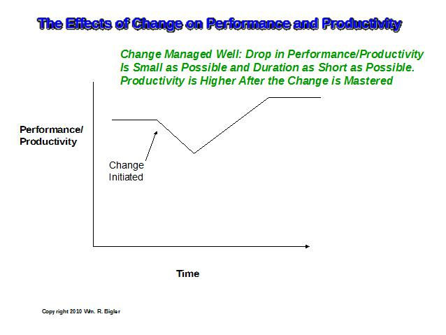 managing-strategic-change-in-your-business-power-point2