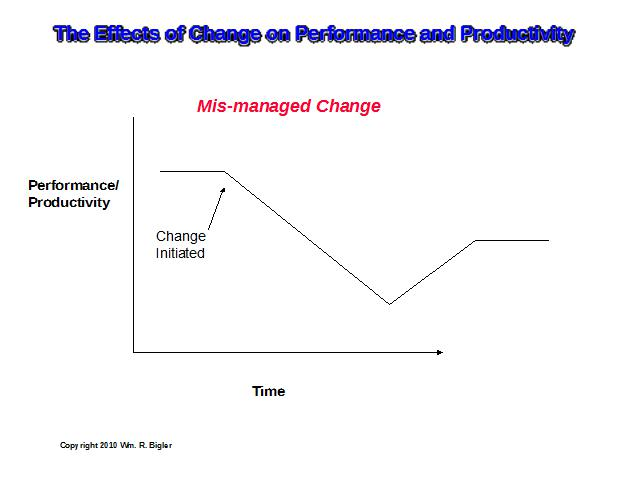 managing-strategic-change-in-your-business-power-point1